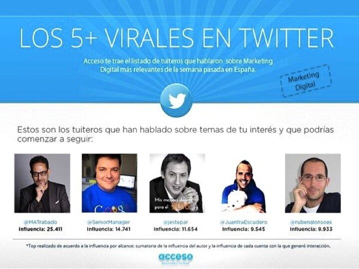 5 influencers