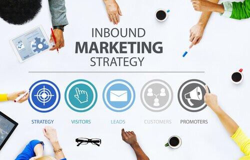 Cómo definir objetivos en una estrategia de Inbound Marketing