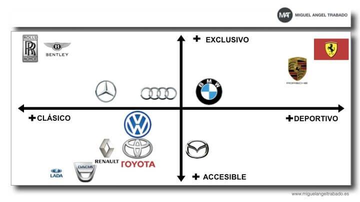 mapa-posicionamiento-coches